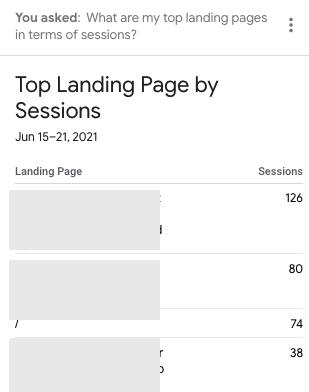 Google Analytics-intelligentie met de beste bestemmingspagina's per sessie