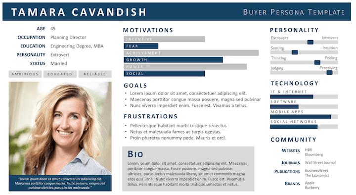 voorbeeld van een buyer persona-profiel om je contentmarketingstrategie te begeleiden