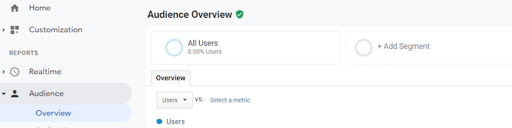seo-statistieken: tabblad doelgroepoverzicht in google analytics