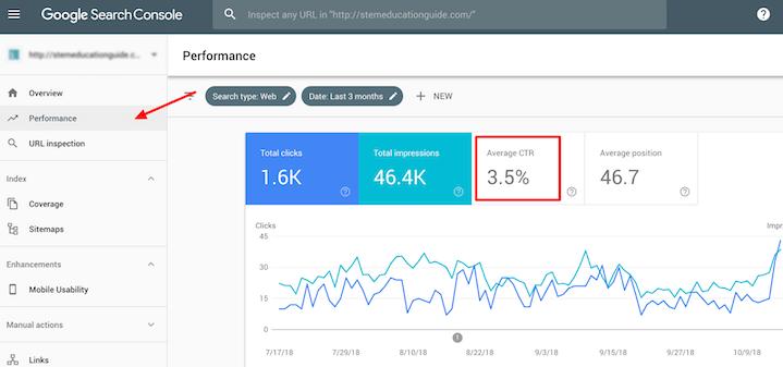 seo-statistieken: klikfrequentie in Google Search Console