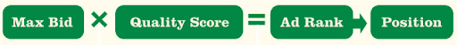 formule voor advertentierangschikking voor Google-advertenties