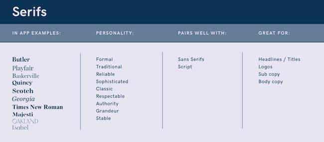 Voorbeelden van serif-lettertypen