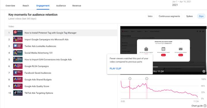 youtube studio belangrijke momenten verslag