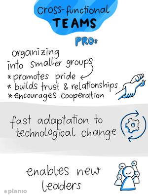voordelen van cross-functionele teamsamenwerking