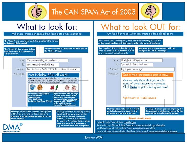 b2b-e-mailmarketingregels: kan spam optreden