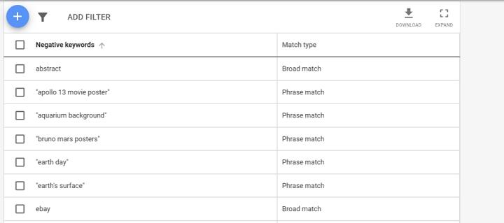 voorbeeld lijst met uitsluitingszoekwoorden voor prioriteitsbiedstructuur van Google Shopping