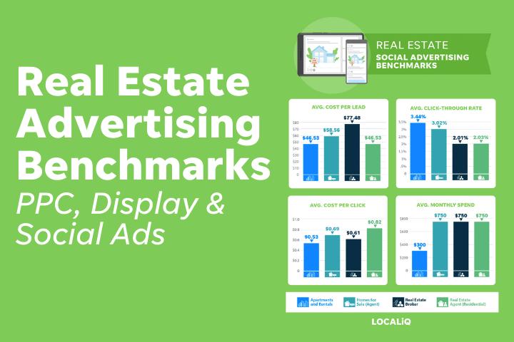 benchmarkrapport voor vastgoedadvertenties voor sociale media