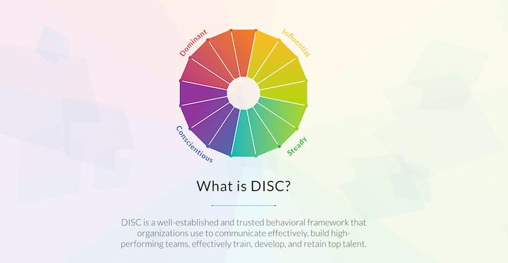 DISC-gedragskader gebruikt door Crystal voor LinkedIn-marketing