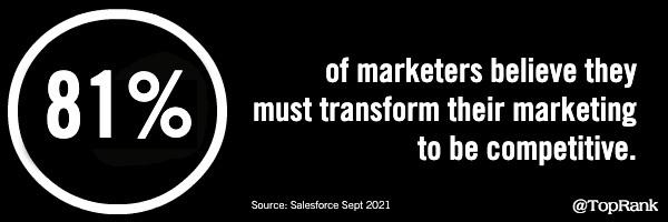 Statistiek van marketingtransformatie