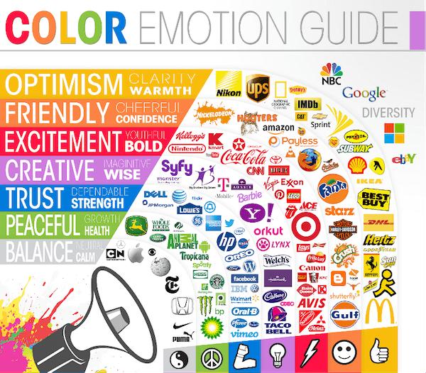 hoe u uw bedrijf brandt - kleur emotiegids